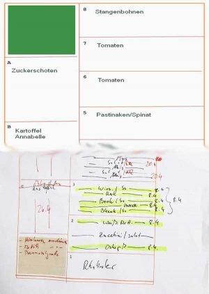 Blatt papier, zu Hälfte akurater Plan, zur Hälfe Notuzen der Ausführung
