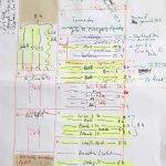 DIN A4 Blatt mit Skizzen und Notizen